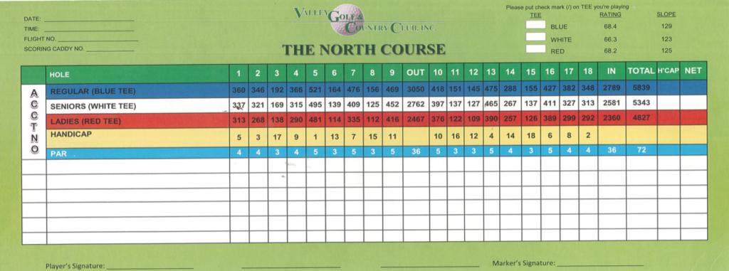 valley-north-front-scorecard